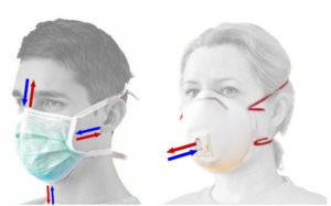 Le vere differenze tra mascherine coopwell.it Cagliari Sardegna